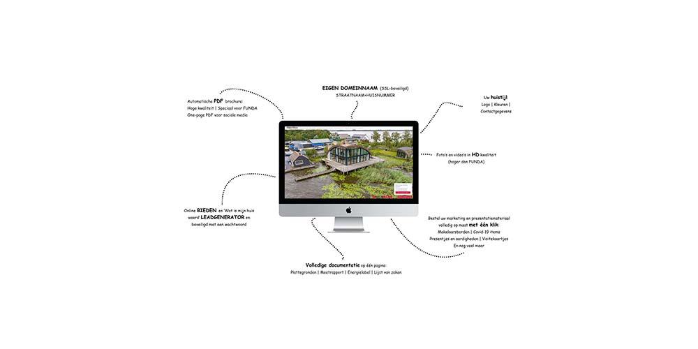 Onze vernieuwde ObjectShow: een volledige mini woningwebsite